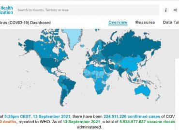 mapa global da pandemia - África - vacinação
